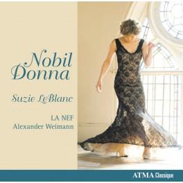 Nobil Donna, Musique au Palais des Barberini
